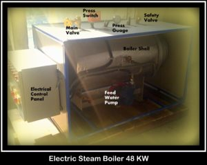 Electric Steam Boiler Hitherm 48kW model internal components