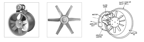 Induced Draft Blower/Axial Fans