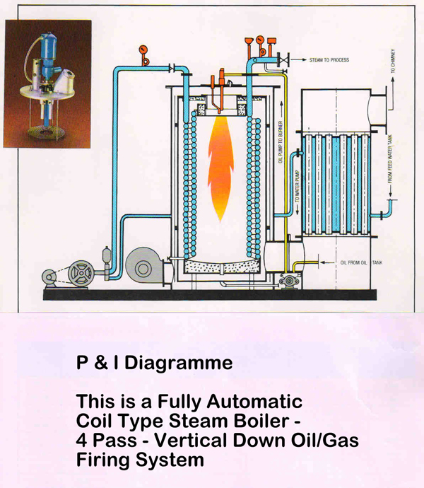Coil For Boiler ~ Non ibr steam hot water boilers hi therm